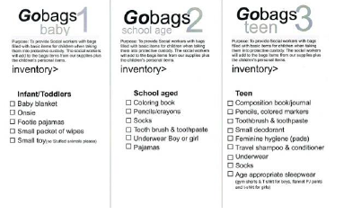 GoBags List
